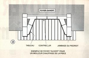 Construire Cheminée Foyer Ouvert construire sa cheminée